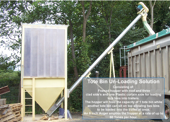 Toe Bin Un-loading Solution